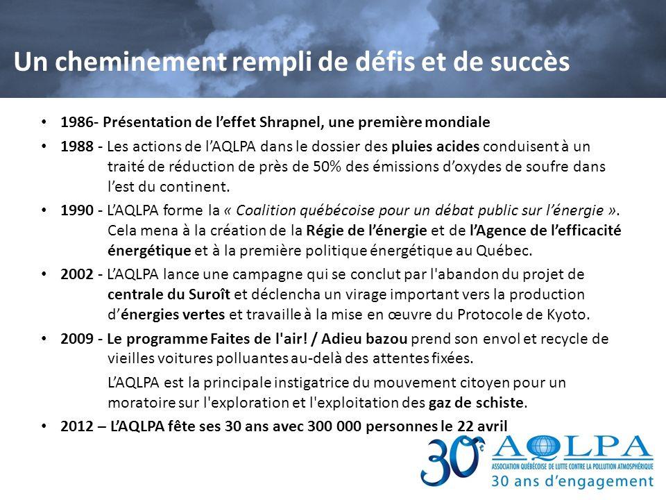 Un cheminement rempli de défis et de succès 1986- Présentation de leffet Shrapnel, une première mondiale 1988 - Les actions de lAQLPA dans le dossier