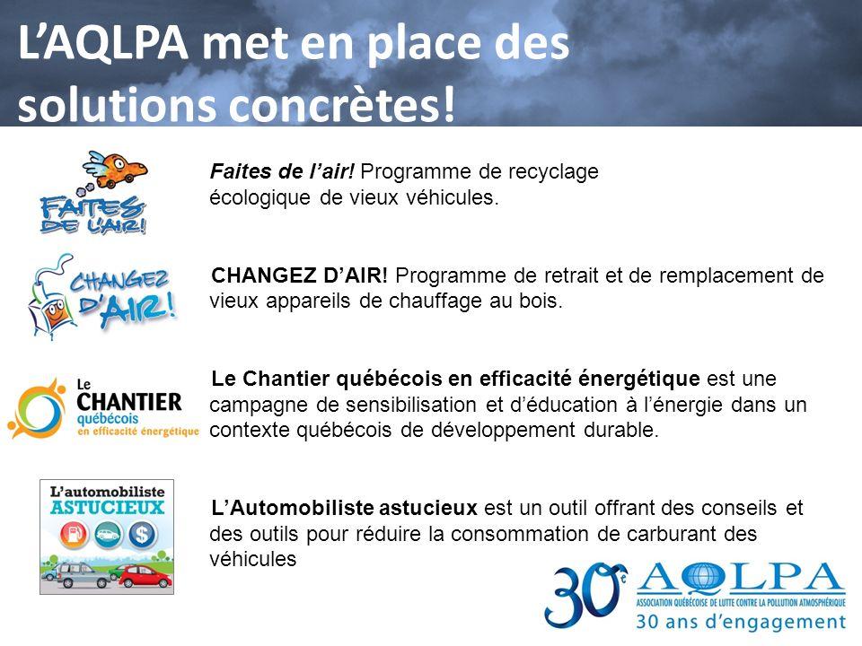 LAQLPA met en place des solutions concrètes! Faites de lair! Programme de recyclage écologique de vieux véhicules. CHANGEZ DAIR! Programme de retrait