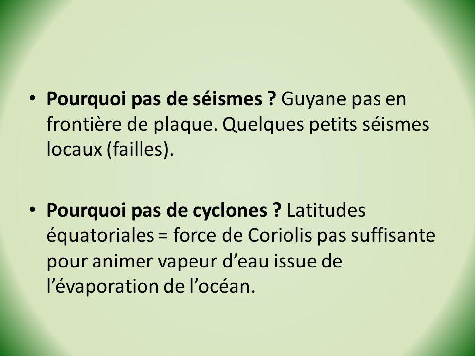 Pourquoi pas de séismes ? Guyane pas en frontière de plaque. Quelques petits séismes locaux (failles). Pourquoi pas de cyclones ? Latitudes équatorial