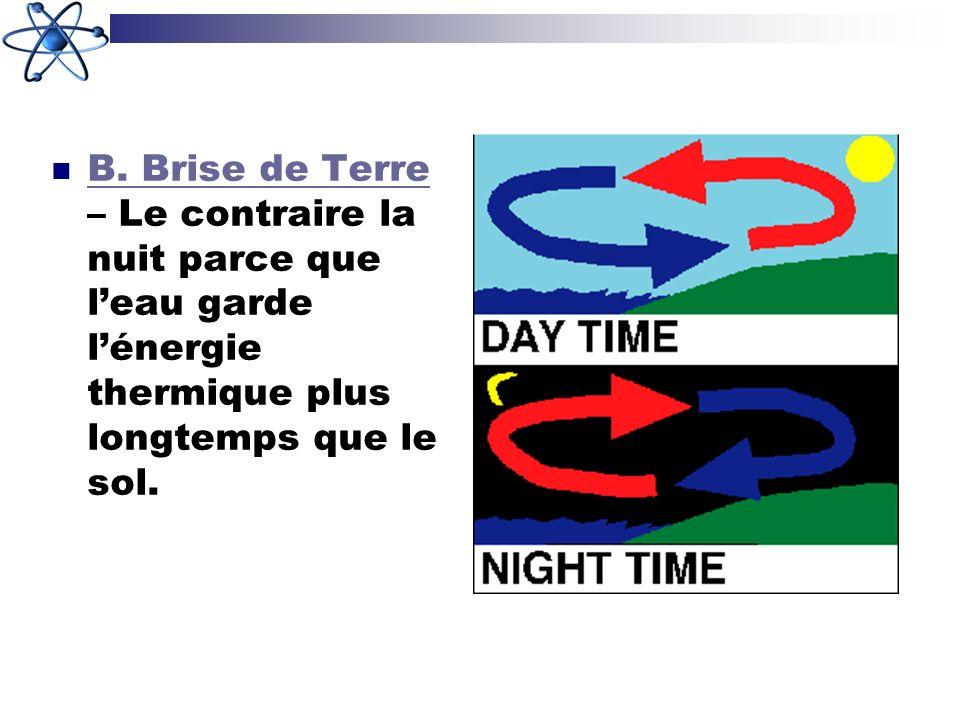 B. Brise de Terre – Le contraire la nuit parce que leau garde lénergie thermique plus longtemps que le sol. B. Brise de Terre