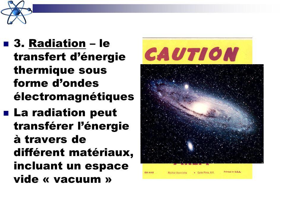3. Radiation – le transfert dénergie thermique sous forme dondes électromagnétiques La radiation peut transférer lénergie à travers de différent matér