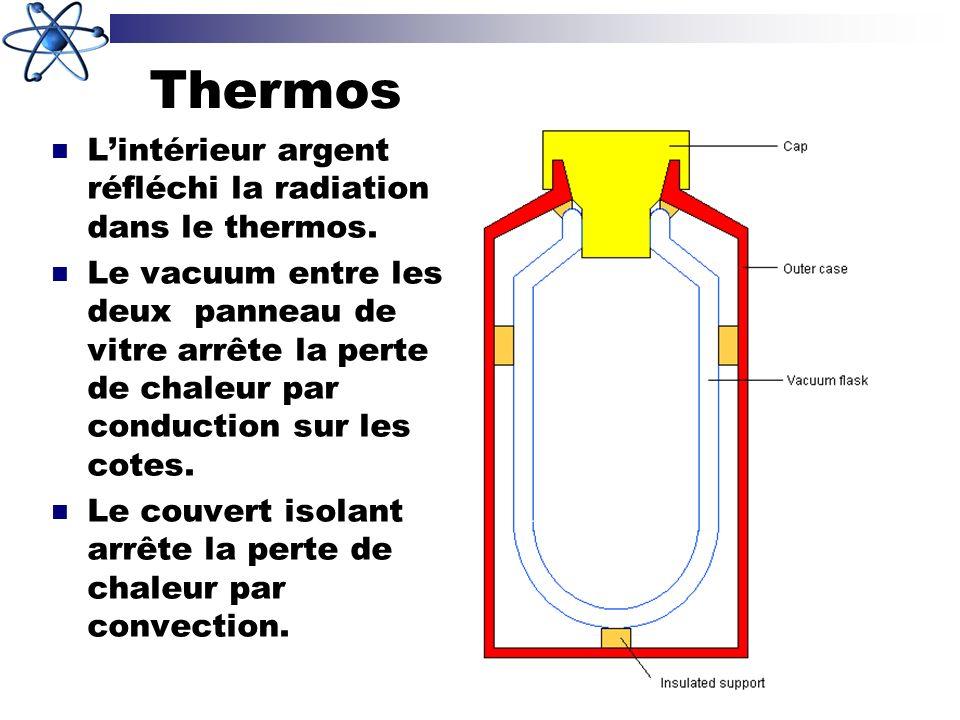 Thermos Lintérieur argent réfléchi la radiation dans le thermos. Le vacuum entre les deux panneau de vitre arrête la perte de chaleur par conduction s