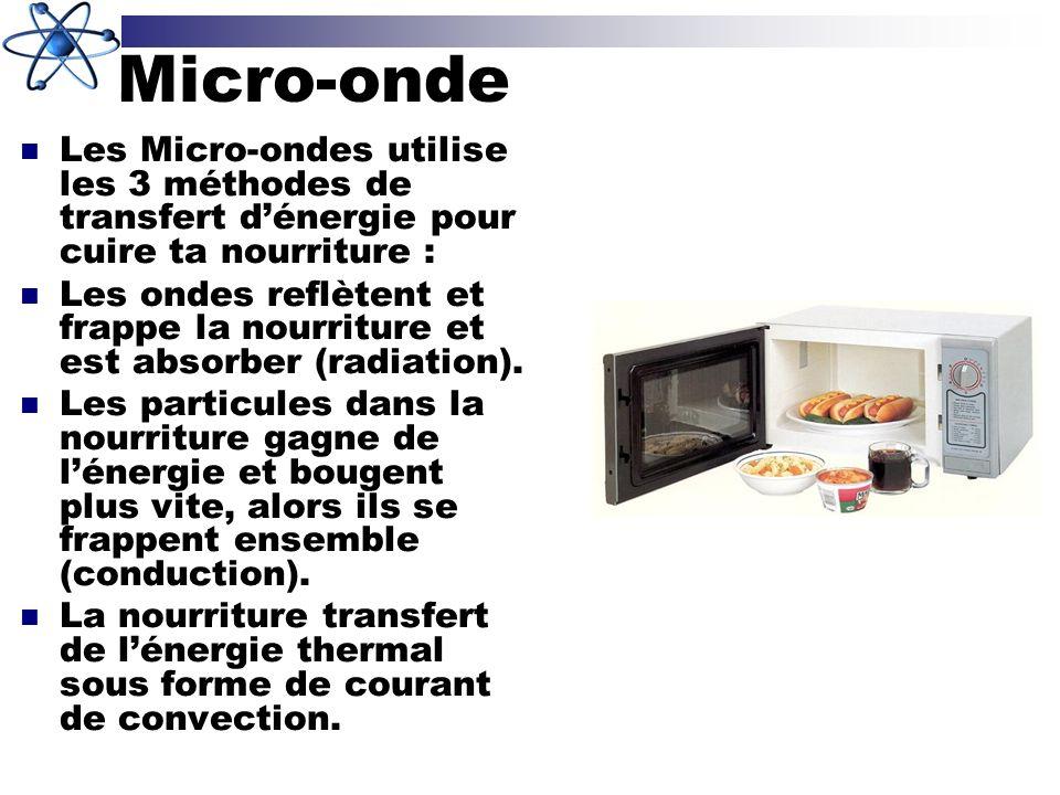 Micro-onde Les Micro-ondes utilise les 3 méthodes de transfert dénergie pour cuire ta nourriture : Les ondes reflètent et frappe la nourriture et est