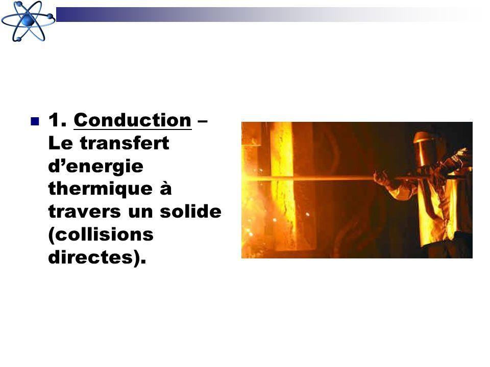 1. Conduction – Le transfert denergie thermique à travers un solide (collisions directes).
