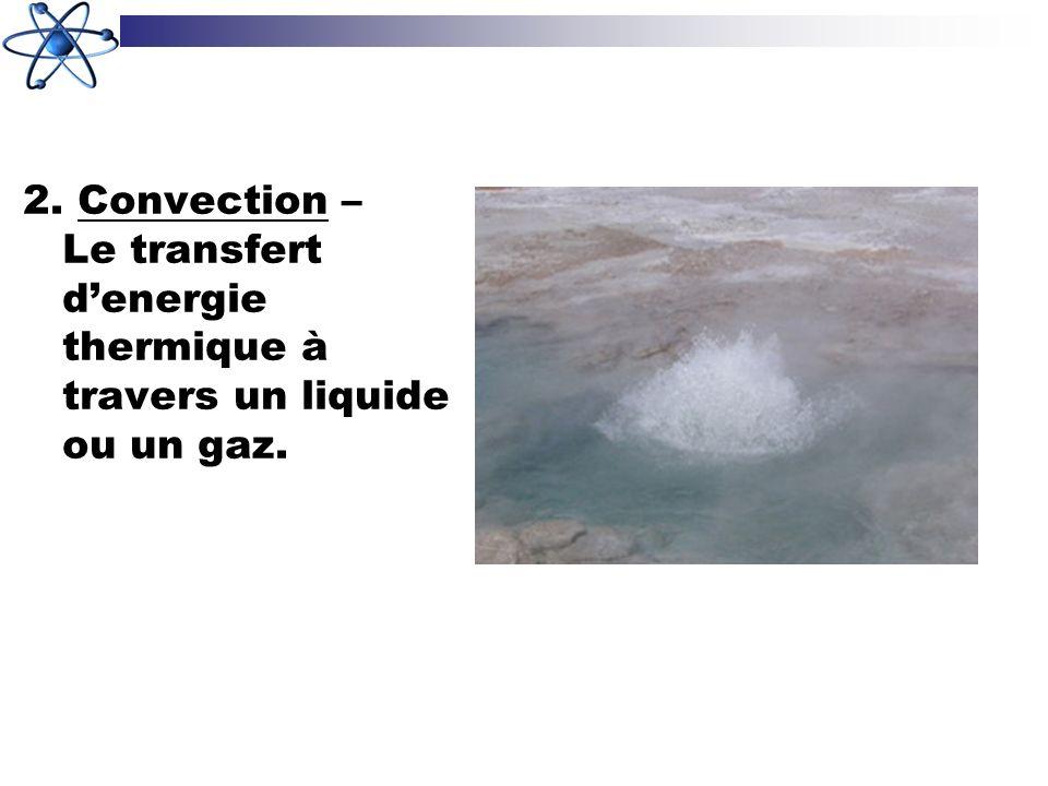 2. Convection – Le transfert denergie thermique à travers un liquide ou un gaz.
