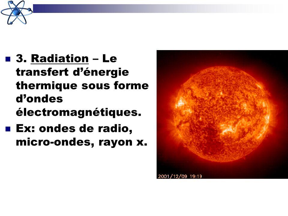 3. Radiation – Le transfert dénergie thermique sous forme dondes électromagnétiques. Ex: ondes de radio, micro-ondes, rayon x.