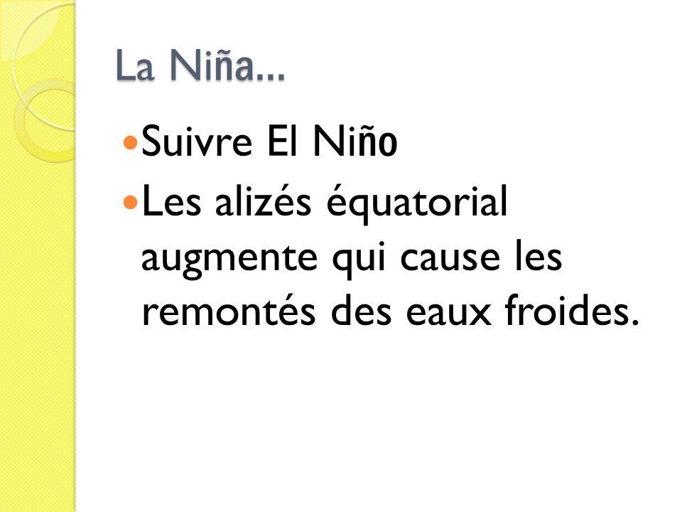 La Ni ña... Suivre El Ni ño Les alizés équatorial augmente qui cause les remontés des eaux froides.