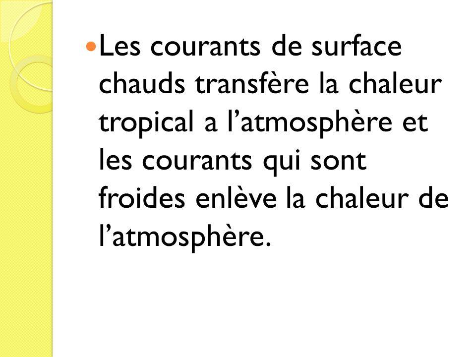 Les courants de surface chauds transfère la chaleur tropical a latmosphère et les courants qui sont froides enlève la chaleur de latmosphère.