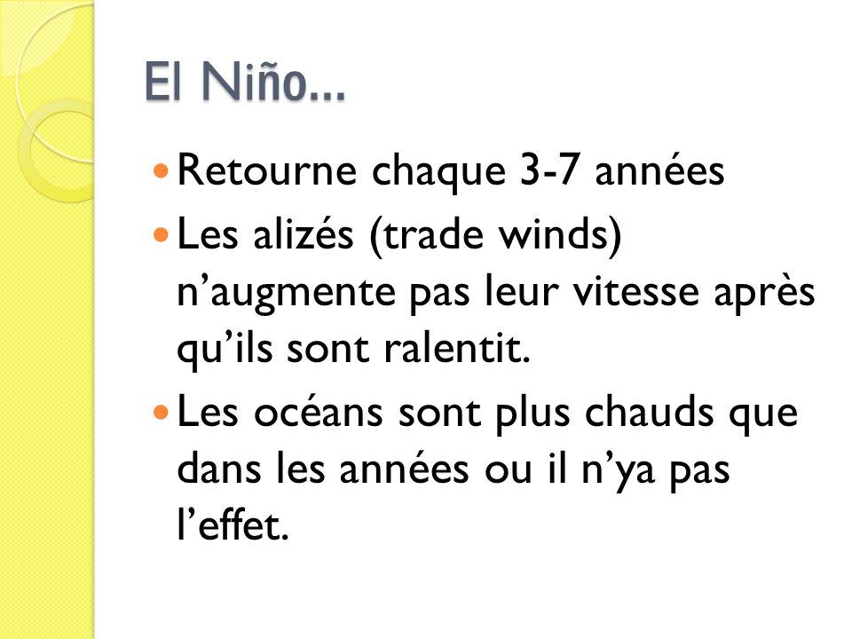 El Ni ño... Retourne chaque 3-7 années Les alizés (trade winds) naugmente pas leur vitesse après quils sont ralentit. Les océans sont plus chauds que
