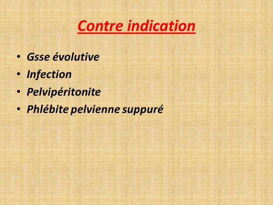 Contre indication Gsse évolutive Infection Pelvipéritonite Phlébite pelvienne suppuré