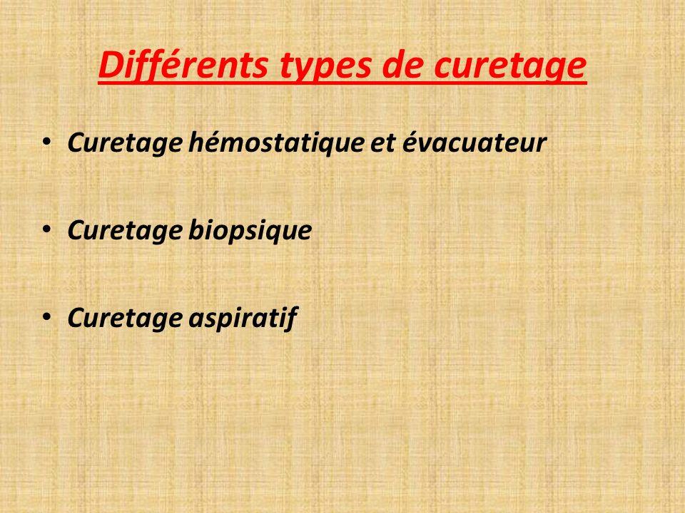 Différents types de curetage Curetage hémostatique et évacuateur Curetage biopsique Curetage aspiratif