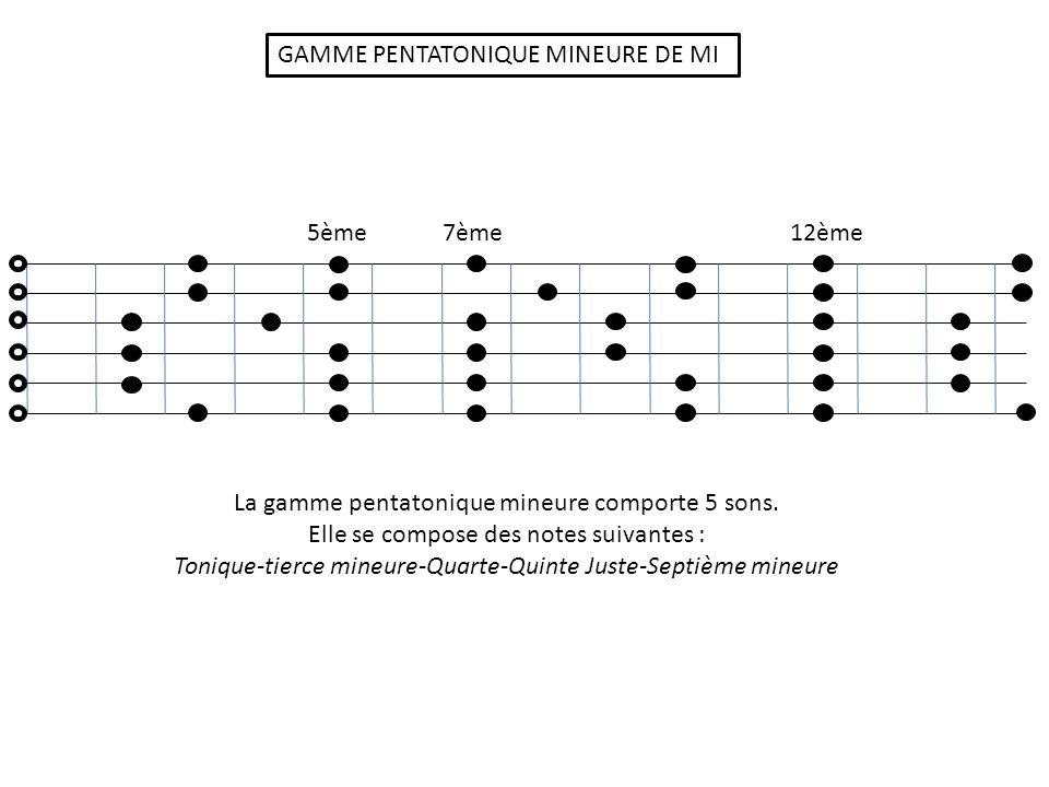 GAMME PENTATONIQUE MINEURE DE MI 5ème7ème12ème La gamme pentatonique mineure comporte 5 sons. Elle se compose des notes suivantes : Tonique-tierce min