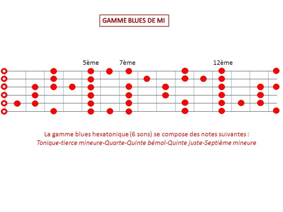 5ème7ème12ème La gamme blues hexatonique (6 sons) se compose des notes suivantes : Tonique-tierce mineure-Quarte-Quinte bémol-Quinte juste-Septième mi