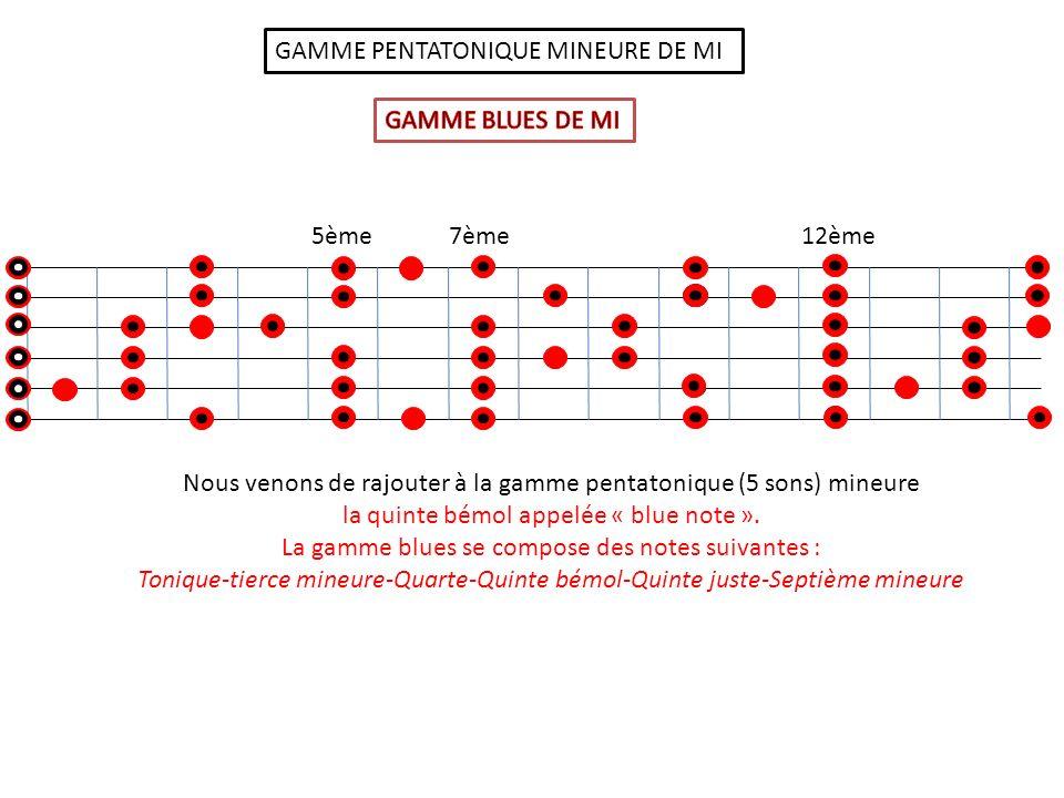 GAMME PENTATONIQUE MINEURE DE MI 5ème7ème12ème Nous venons de rajouter à la gamme pentatonique (5 sons) mineure la quinte bémol appelée « blue note ».
