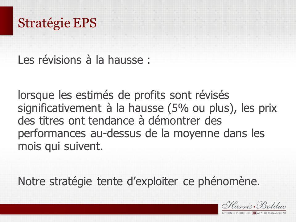 Stratégie EPS Les révisions à la hausse : lorsque les estimés de profits sont révisés significativement à la hausse (5% ou plus), les prix des titres ont tendance à démontrer des performances au-dessus de la moyenne dans les mois qui suivent.