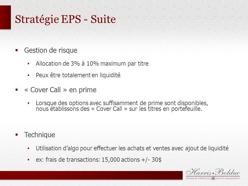 Stratégie EPS - Suite Gestion de risque Allocation de 3% à 10% maximum par titre Peux être totalement en liquidité « Cover Call » en prime Lorsque des options avec suffisamment de prime sont disponibles, nous établissons des « Cover Call » sur les titres en portefeuille.