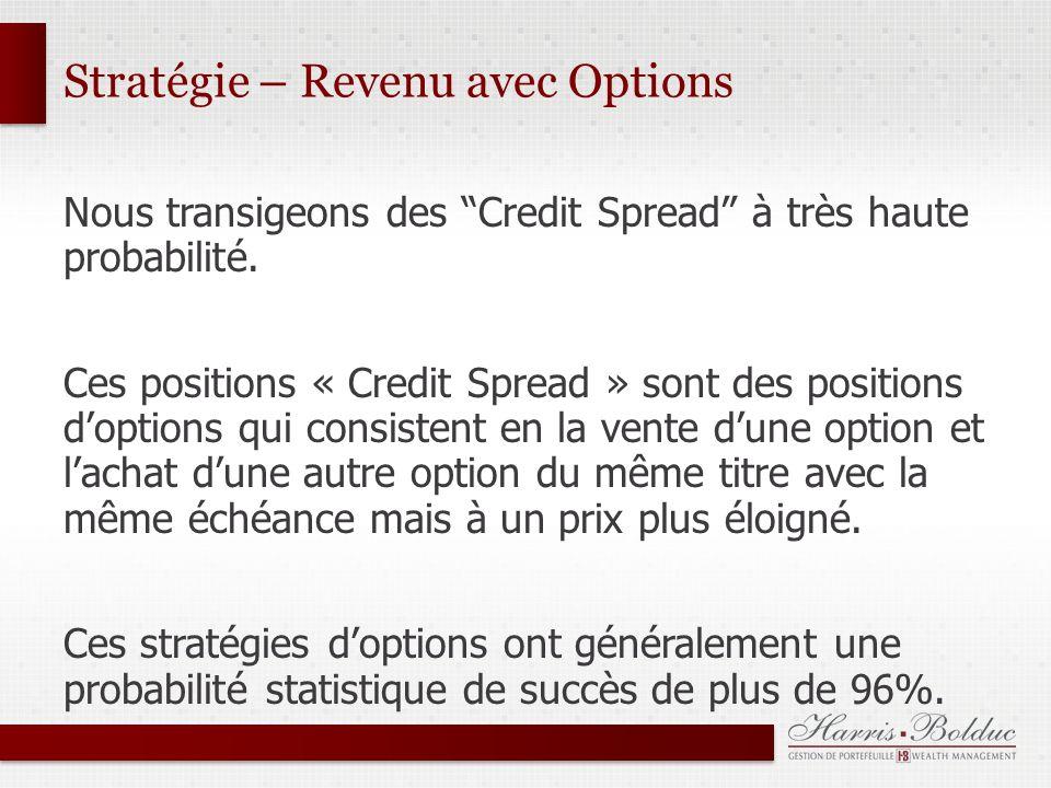 Stratégie – Revenu avec Options Nous transigeons des Credit Spread à très haute probabilité.