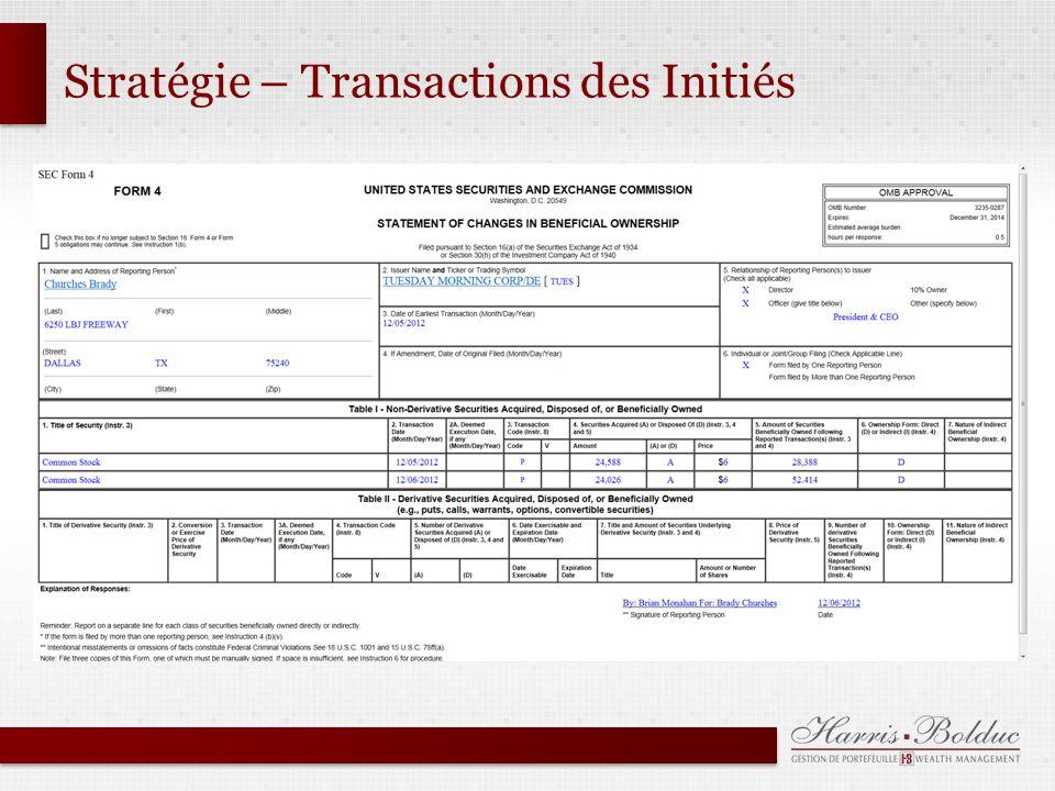 Stratégie – Transactions des Initiés