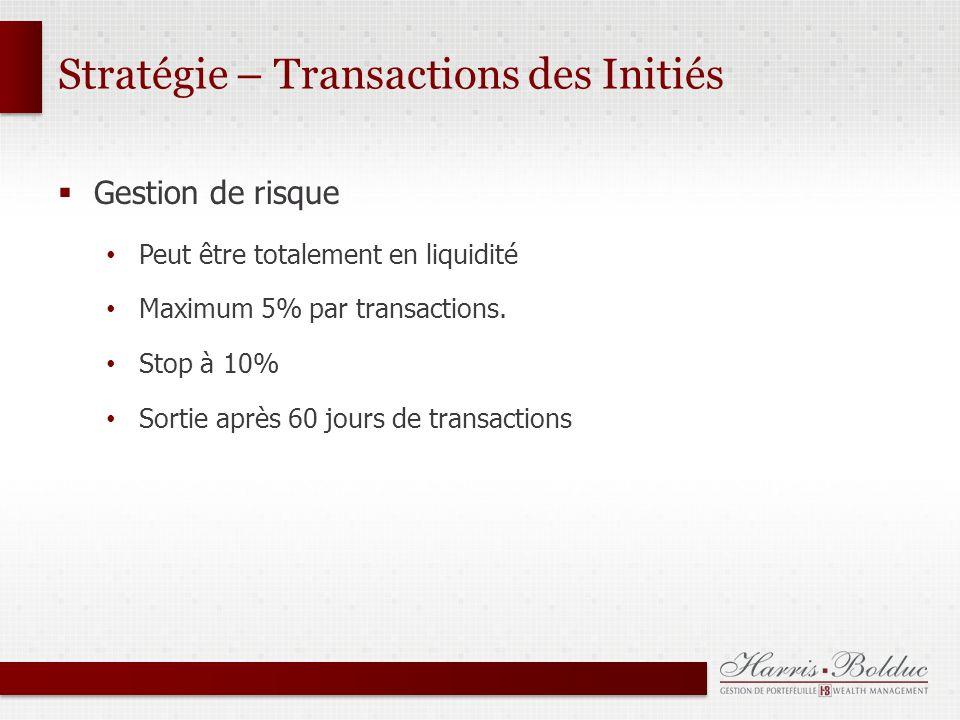 Gestion de risque Peut être totalement en liquidité Maximum 5% par transactions.