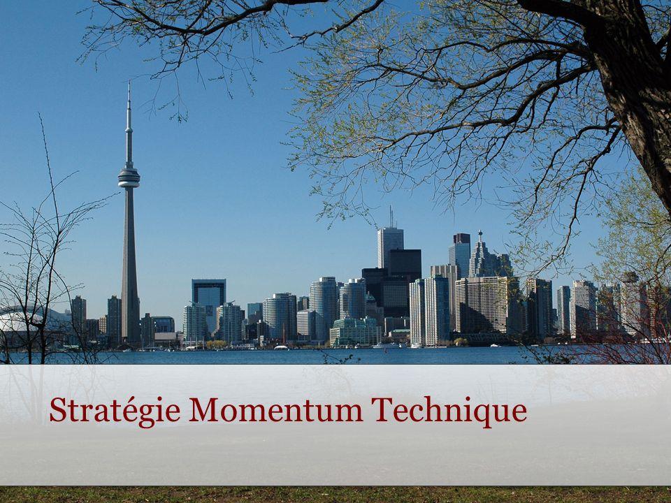 Stratégie Momentum Technique