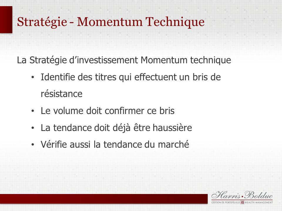 Stratégie - Momentum Technique La Stratégie dinvestissement Momentum technique Identifie des titres qui effectuent un bris de résistance Le volume doit confirmer ce bris La tendance doit déjà être haussière Vérifie aussi la tendance du marché