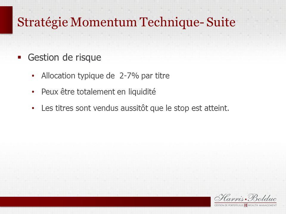 Stratégie Momentum Technique- Suite Gestion de risque Allocation typique de 2-7% par titre Peux être totalement en liquidité Les titres sont vendus aussitôt que le stop est atteint.