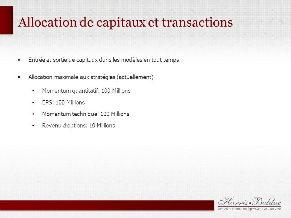 Allocation de capitaux et transactions Entrée et sortie de capitaux dans les modèles en tout temps.