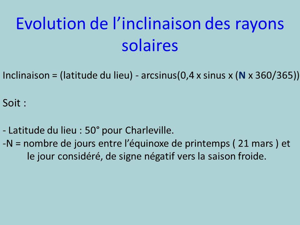 Evolution de linclinaison des rayons solaires Inclinaison = (latitude du lieu) - arcsinus(0,4 x sinus x (N x 360/365)) Soit : - Latitude du lieu : 50°