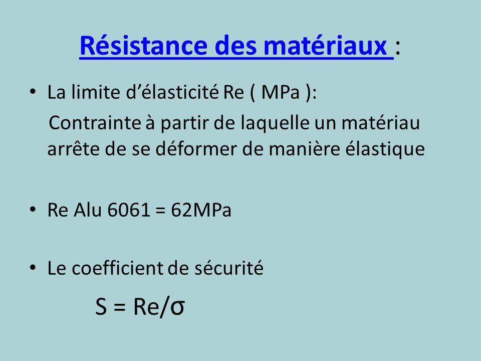 Résistance des matériaux : La limite délasticité Re ( MPa ): Contrainte à partir de laquelle un matériau arrête de se déformer de manière élastique Re