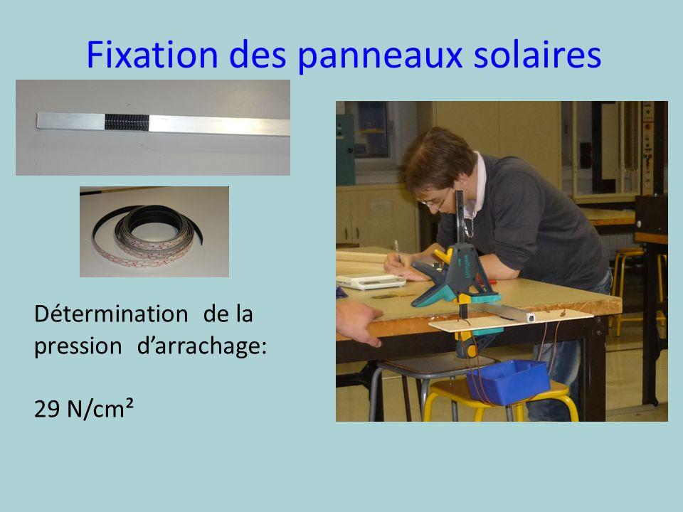 Fixation des panneaux solaires Détermination de la pression darrachage: 29 N/cm²