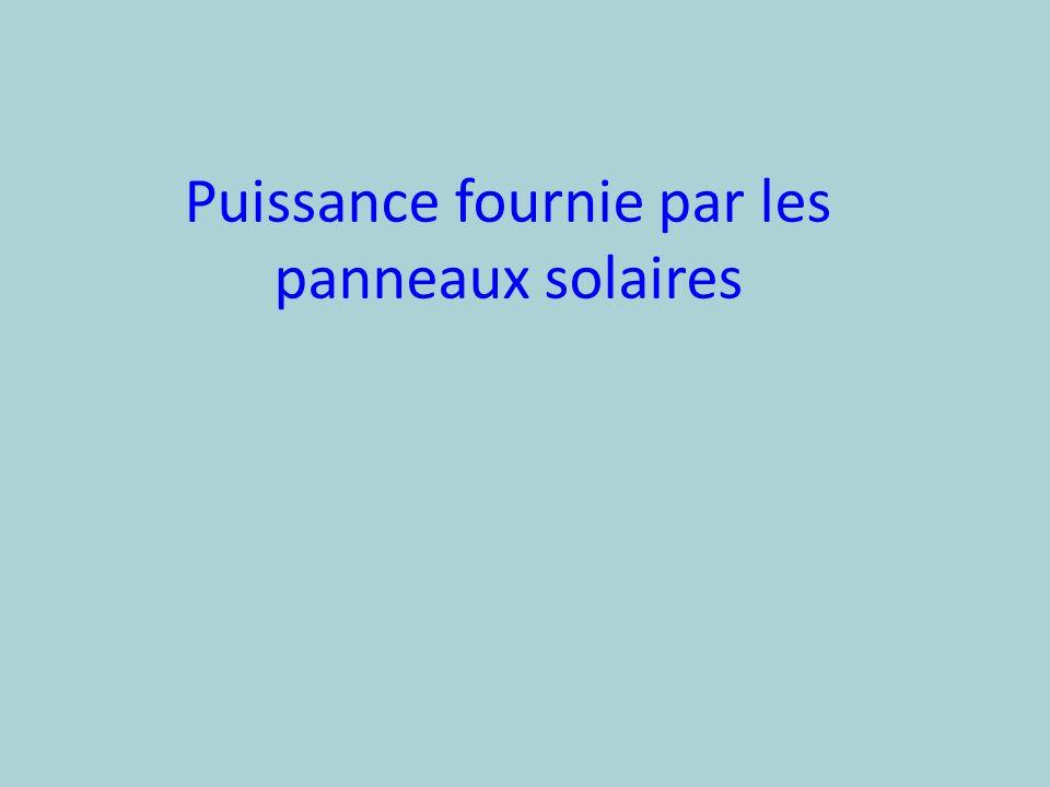 Influence de linclinaison des rayons solaires On peut voir que la puissance délivrée par les panneaux solaires varie en fonction de linclinaison des rayons solaires.