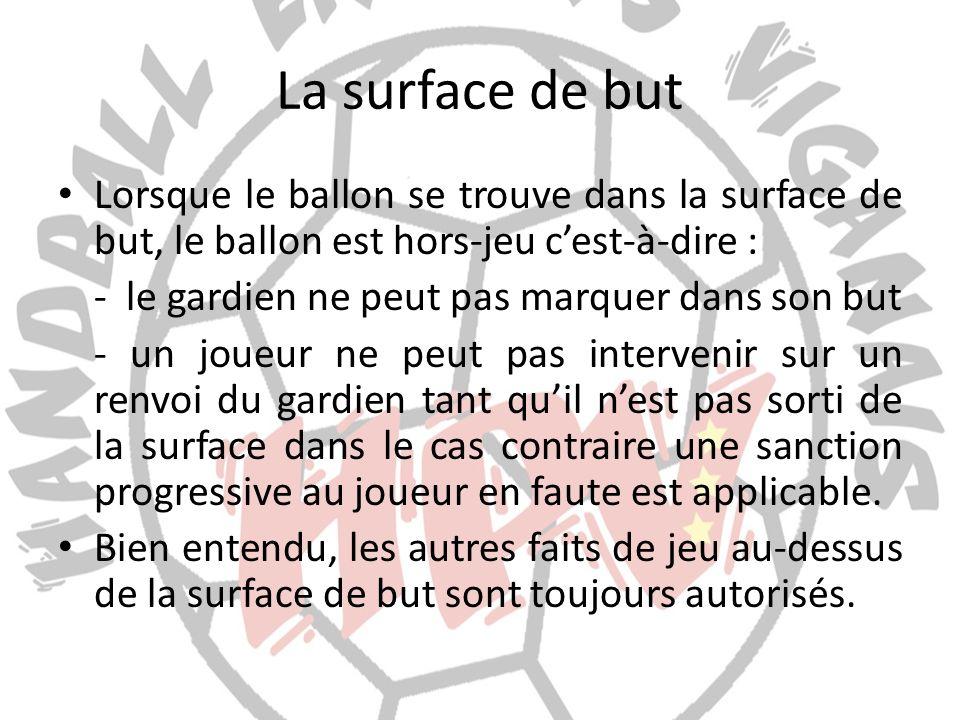 La surface de but Lorsque le ballon se trouve dans la surface de but, le ballon est hors-jeu cest-à-dire : - le gardien ne peut pas marquer dans son b