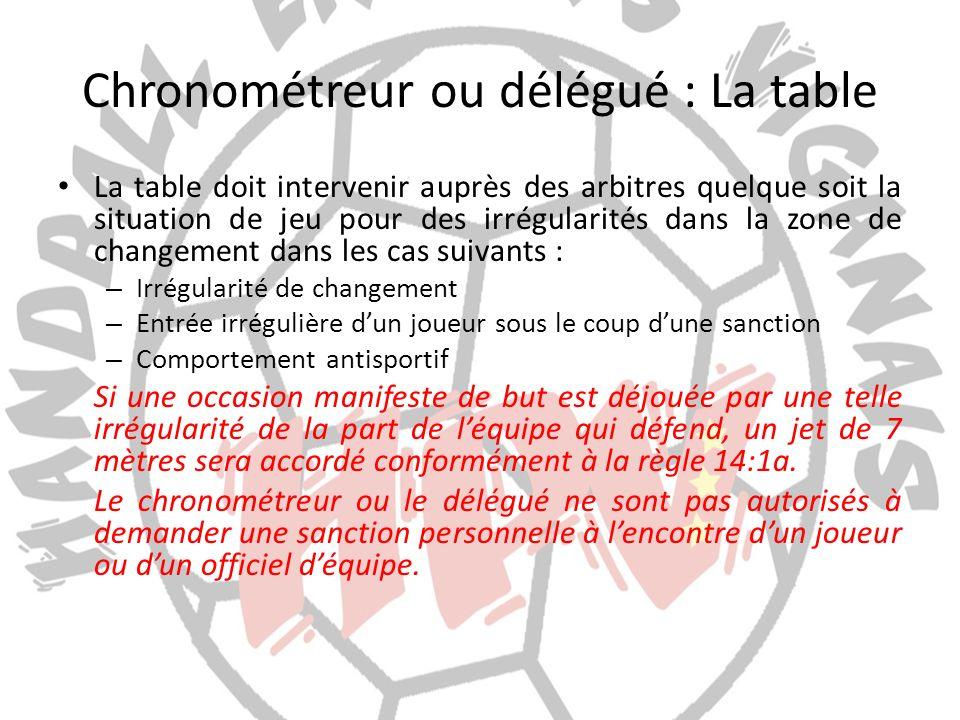 Chronométreur ou délégué : La table La table doit intervenir auprès des arbitres quelque soit la situation de jeu pour des irrégularités dans la zone