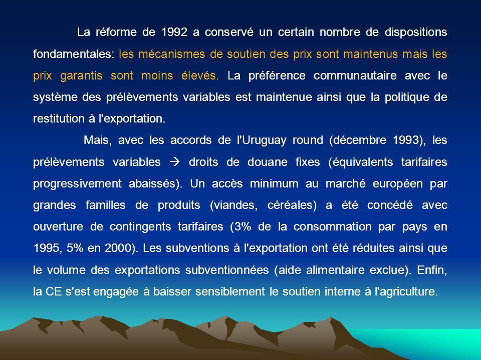La réforme de 1992 a conservé un certain nombre de dispositions fondamentales: les mécanismes de soutien des prix sont maintenus mais les prix garantis sont moins élevés.