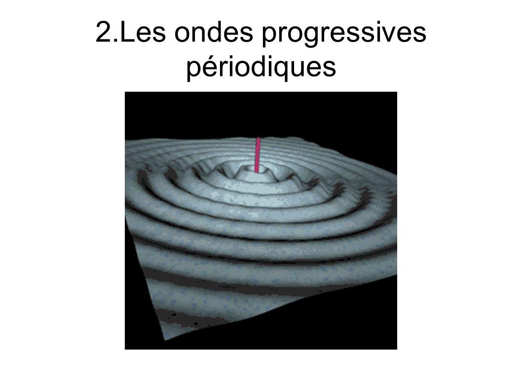 2.Les ondes progressives périodiques