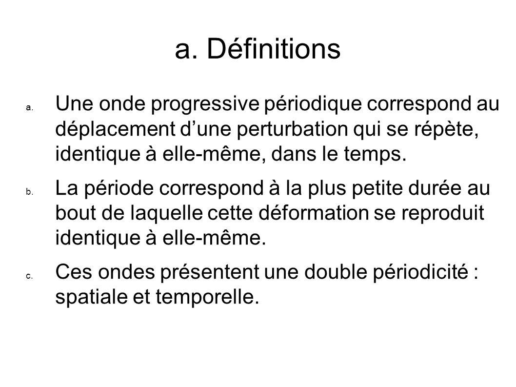 a. Définitions a. Une onde progressive périodique correspond au déplacement dune perturbation qui se répète, identique à elle-même, dans le temps. b.