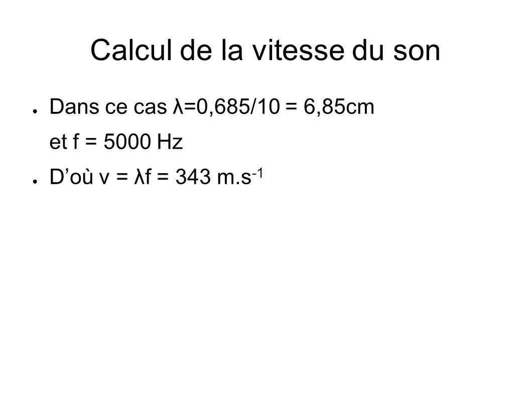 Calcul de la vitesse du son Dans ce cas λ=0,685/10 = 6,85cm et f = 5000 Hz Doù v = λf = 343 m.s -1