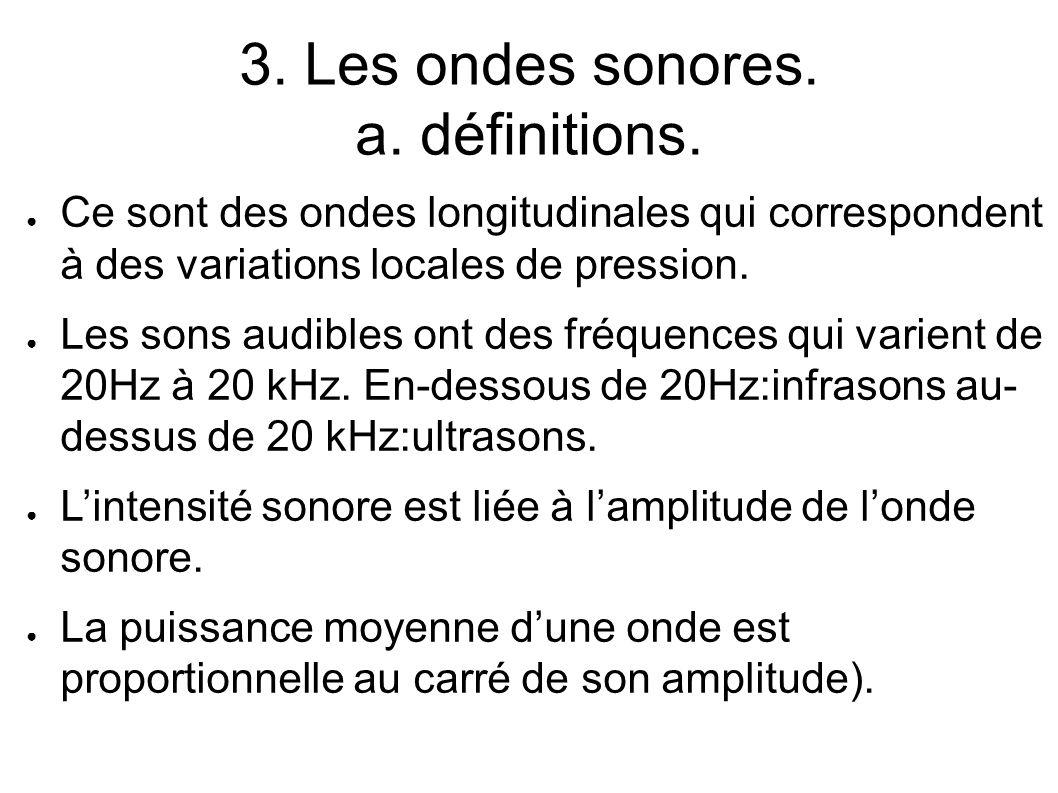 3. Les ondes sonores. a. définitions. Ce sont des ondes longitudinales qui correspondent à des variations locales de pression. Les sons audibles ont d