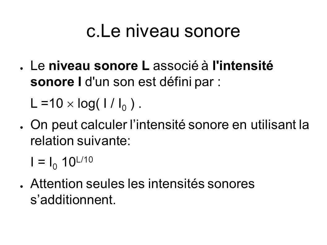 c.Le niveau sonore Le niveau sonore L associé à l'intensité sonore I d'un son est défini par : L =10 log( I / I 0 ). On peut calculer lintensité sonor
