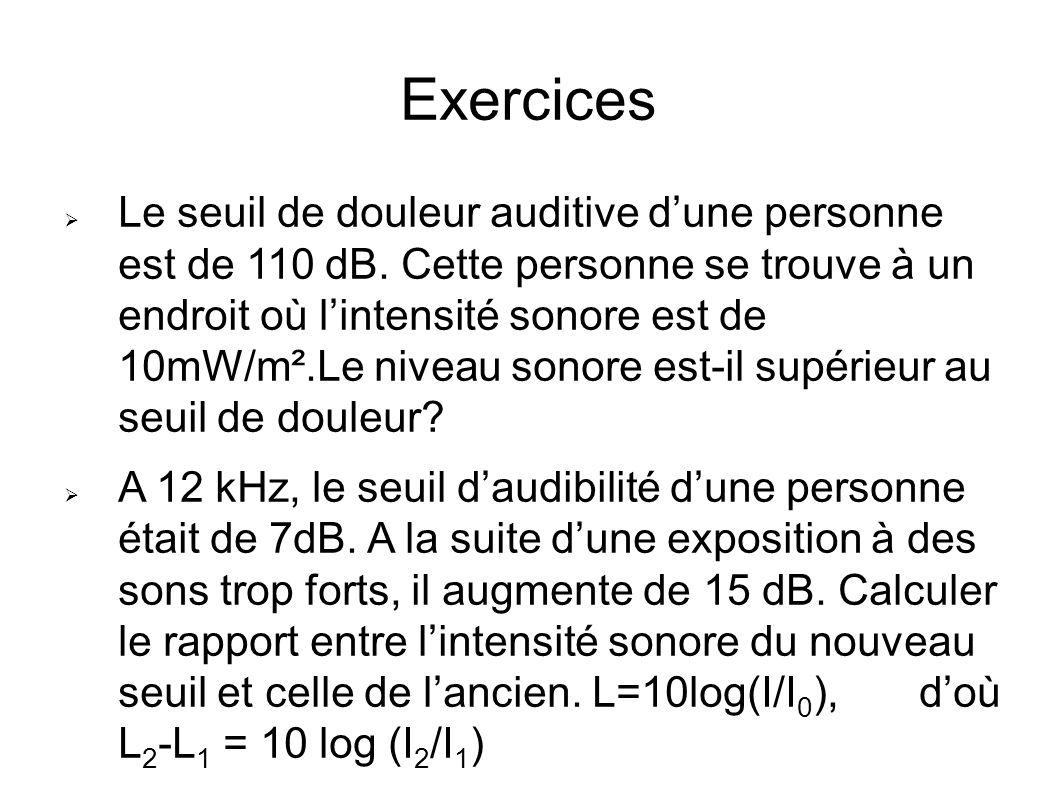 Exercices Le seuil de douleur auditive dune personne est de 110 dB. Cette personne se trouve à un endroit où lintensité sonore est de 10mW/m².Le nivea