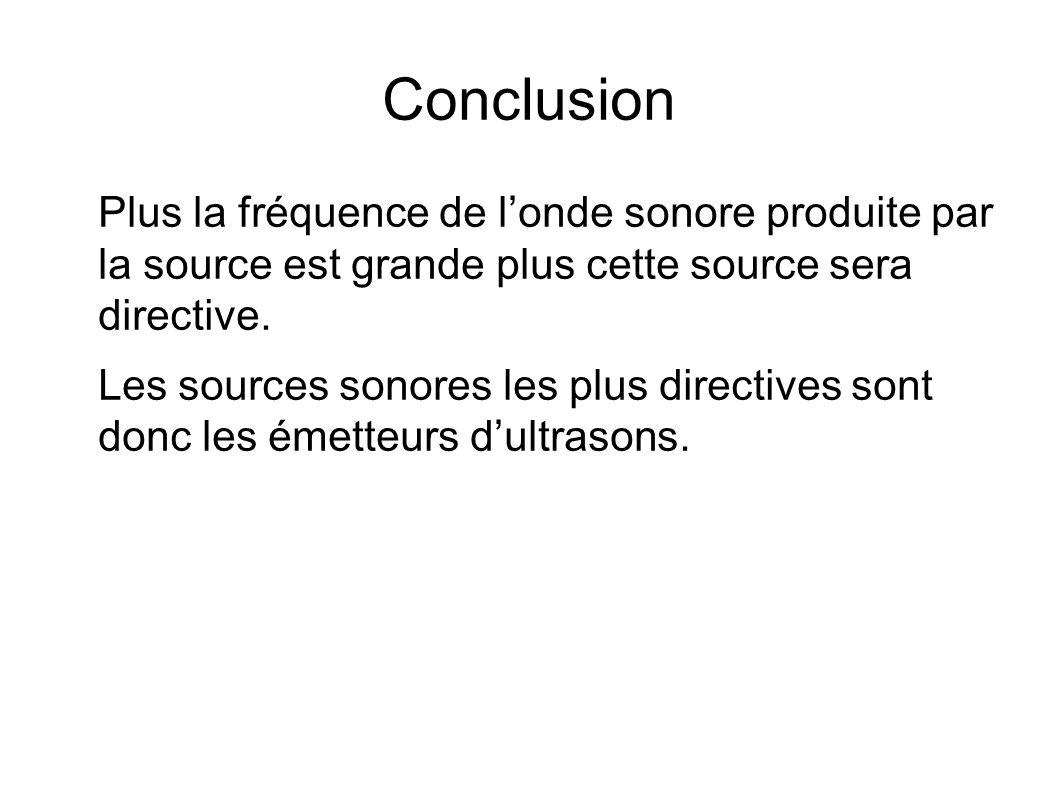 Conclusion Plus la fréquence de londe sonore produite par la source est grande plus cette source sera directive. Les sources sonores les plus directiv