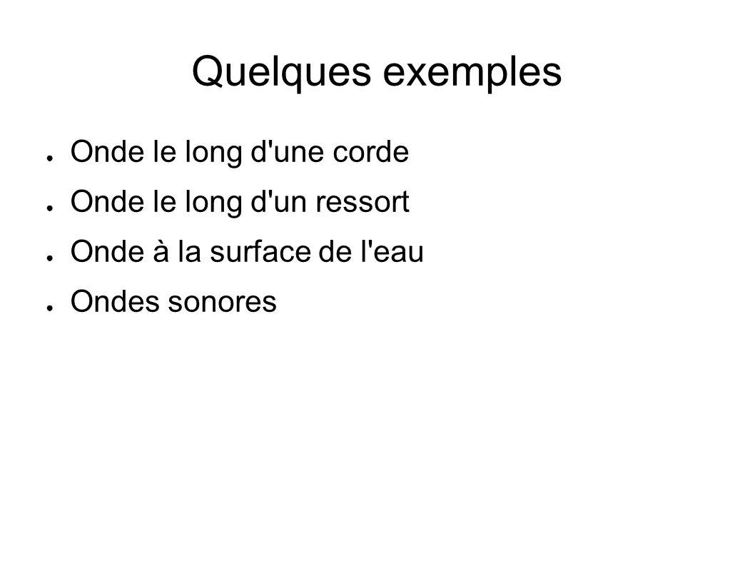 Quelques exemples Onde le long d'une corde Onde le long d'un ressort Onde à la surface de l'eau Ondes sonores