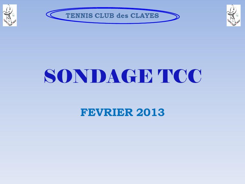 SONDAGE TCC FEVRIER 2013 TENNIS CLUB des CLAYES