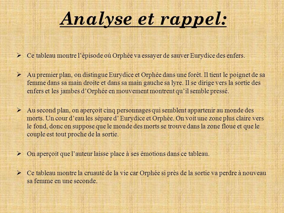 Analyse et rappel: Ce tableau montre lépisode où Orphée va essayer de sauver Eurydice des enfers.