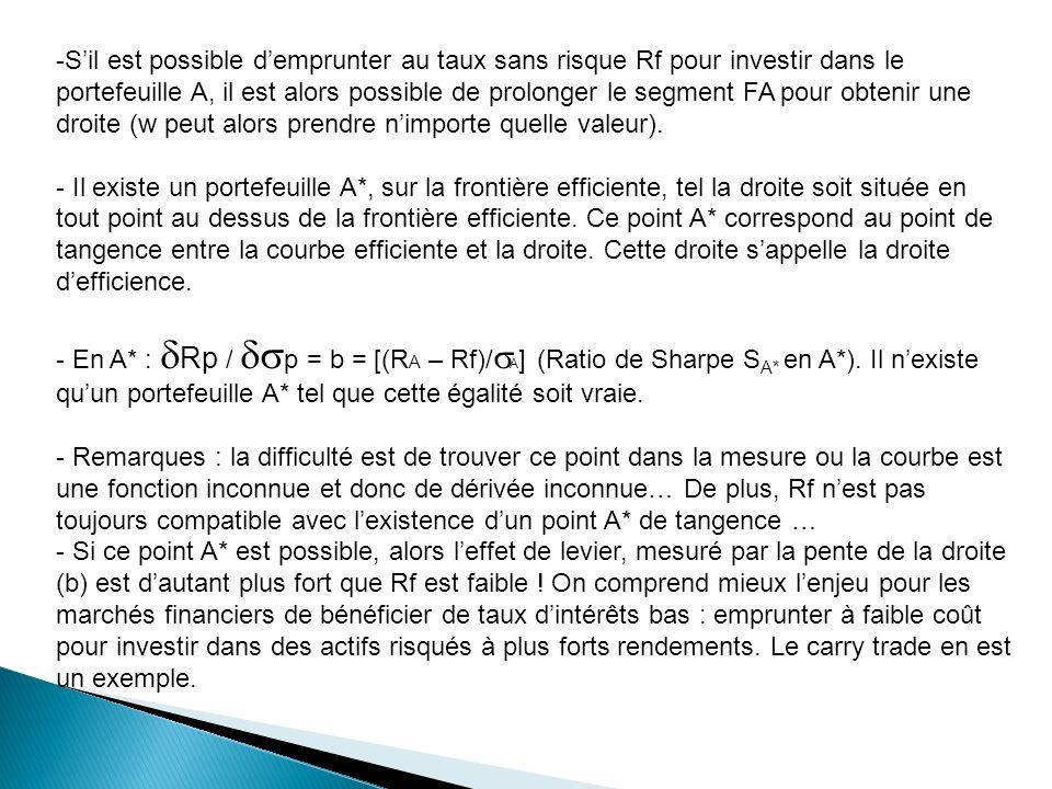 -Sil est possible demprunter au taux sans risque Rf pour investir dans le portefeuille A, il est alors possible de prolonger le segment FA pour obtenir une droite (w peut alors prendre nimporte quelle valeur).