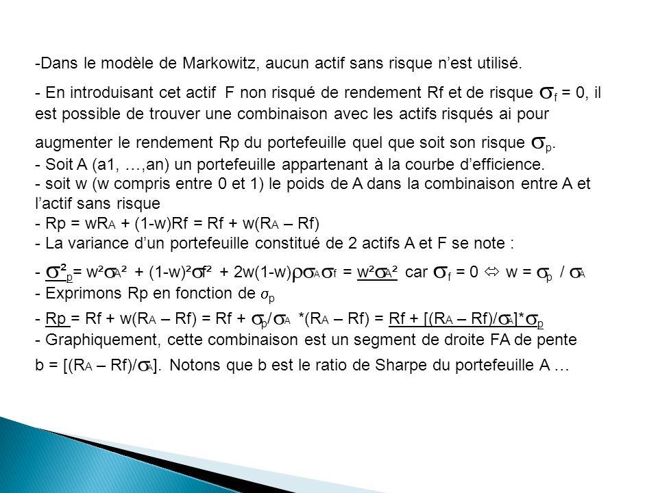 -Dans le modèle de Markowitz, aucun actif sans risque nest utilisé.