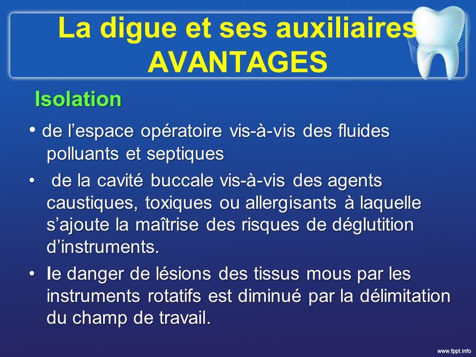 La digue et ses auxiliaires AVANTAGES Isolation Isolation de lespace opératoire vis-à-vis des fluides polluants et septiques de la cavité buccale vis-