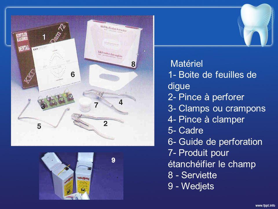 Matériel 1- Boite de feuilles de digue 2- Pince à perforer 3- Clamps ou crampons 4- Pince à clamper 5- Cadre 6- Guide de perforation 7- Produit pour é