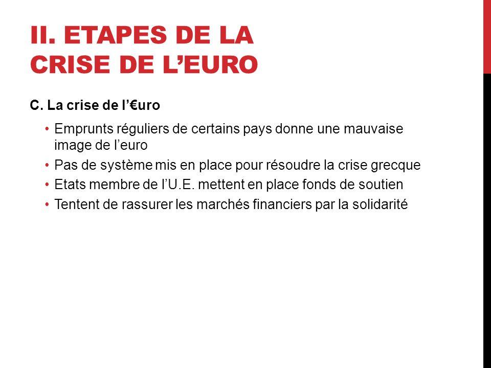 II. ETAPES DE LA CRISE DE LEURO C.
