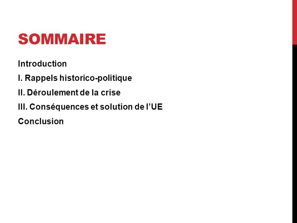 SOMMAIRE Introduction I. Rappels historico-politique II.